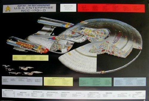Star Trek: U.S.S. Enterprise NCC-1701-D, Cutaway/Filmplakat
